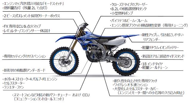 YZ450FX スペック・特徴