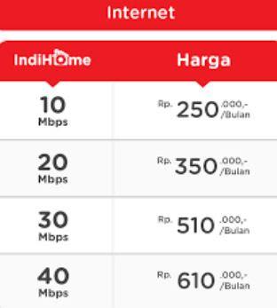 Daftar Harga Paket Internet IndiHome Terbaru