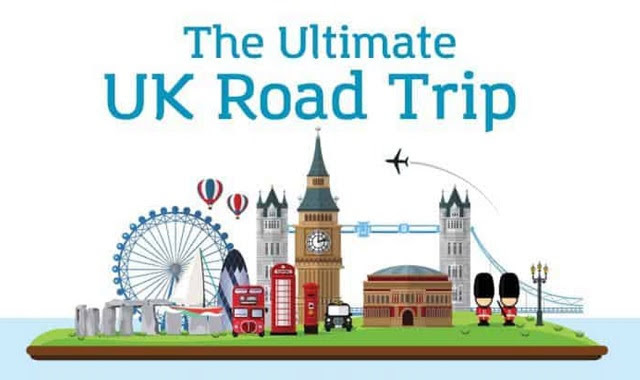 The Ultimate 28 Day UK Road Trip