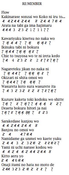Not Angka Piano Pianika Lirik Lagu Re:member Flow Ost Naruto Opening 8