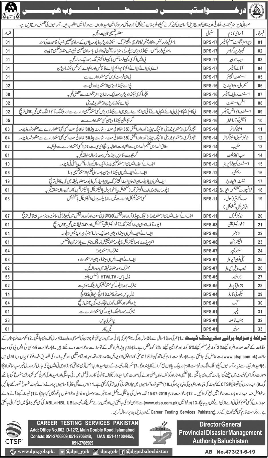 National Disaster Management Authority Jobs For Disaster System Management Officer, Computer Programmer and Others Jobs 2019 (298 Posts)