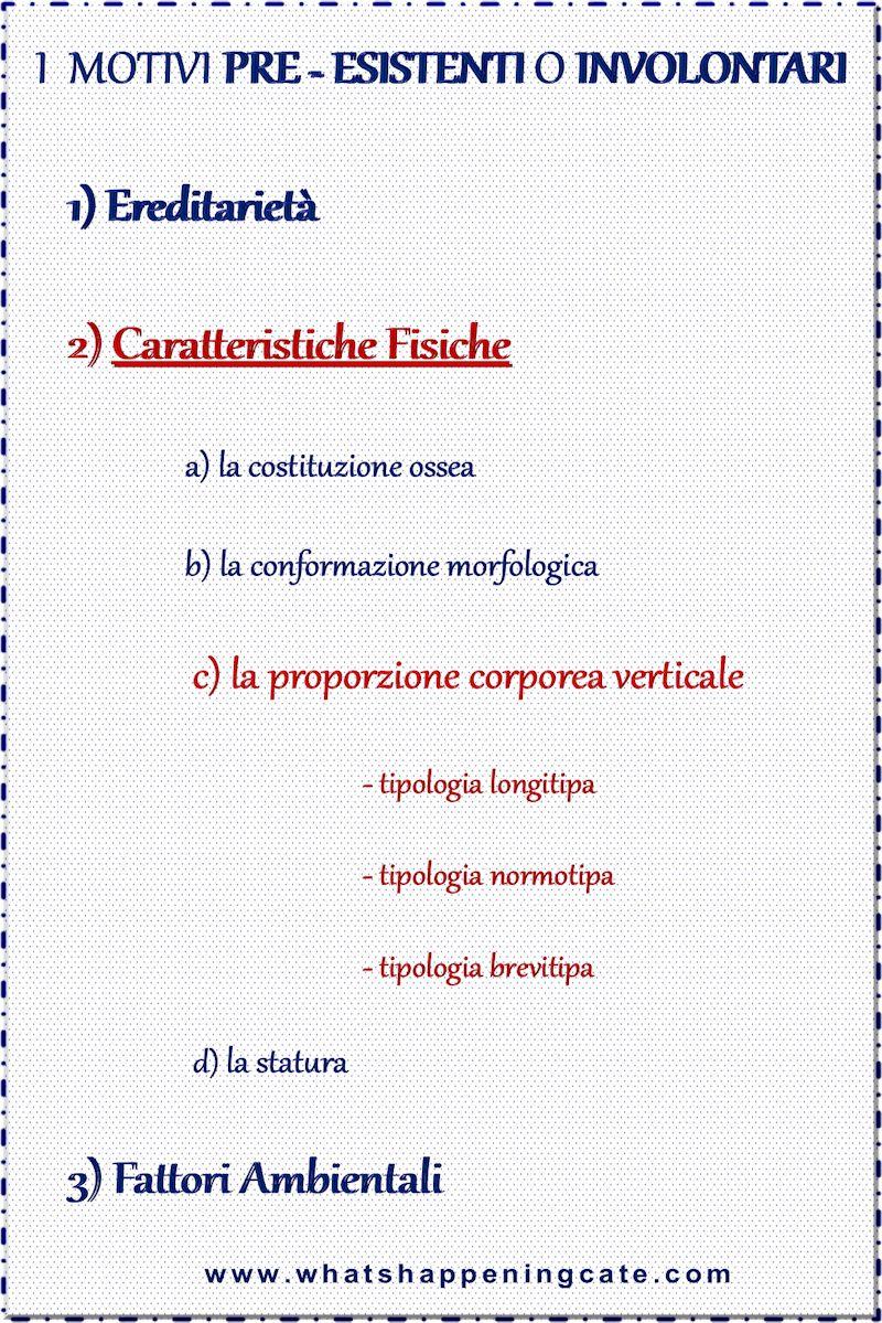 Le Tre Tipologie di Proporzione Corporea Verticale | Cosa sapere per comprendere meglio la tua forma del corpo.