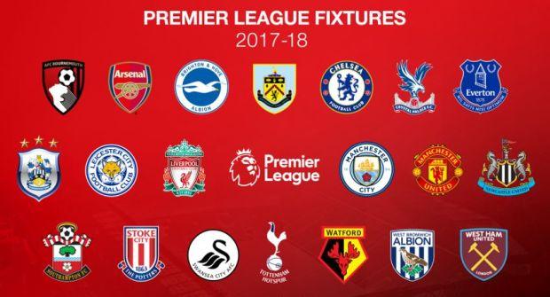 Daftar Pemain Baru Klub Liga Inggris 2017-2018