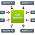Backlink Gratis - Free Backlink - Backlink Berkualitas