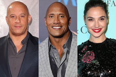 Forbes Top-Grossing Actors
