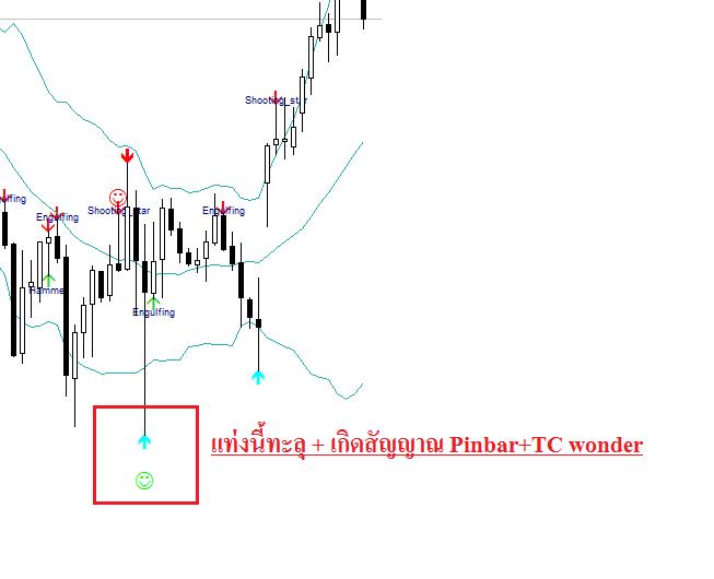 Opțiuni de tranzacționare pe parcursul zilei indicator aroon în opțiuni binare