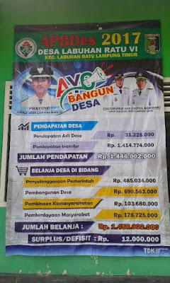 Desa Labuhan Ratu VI Lampung Timur Gunakan Dana Desa Sesuai Tupoksi