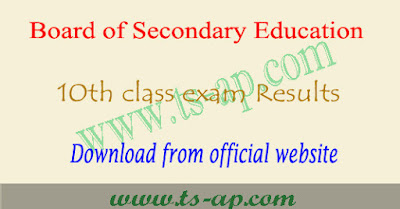 AP ssc results 2019, manabadi 10th result