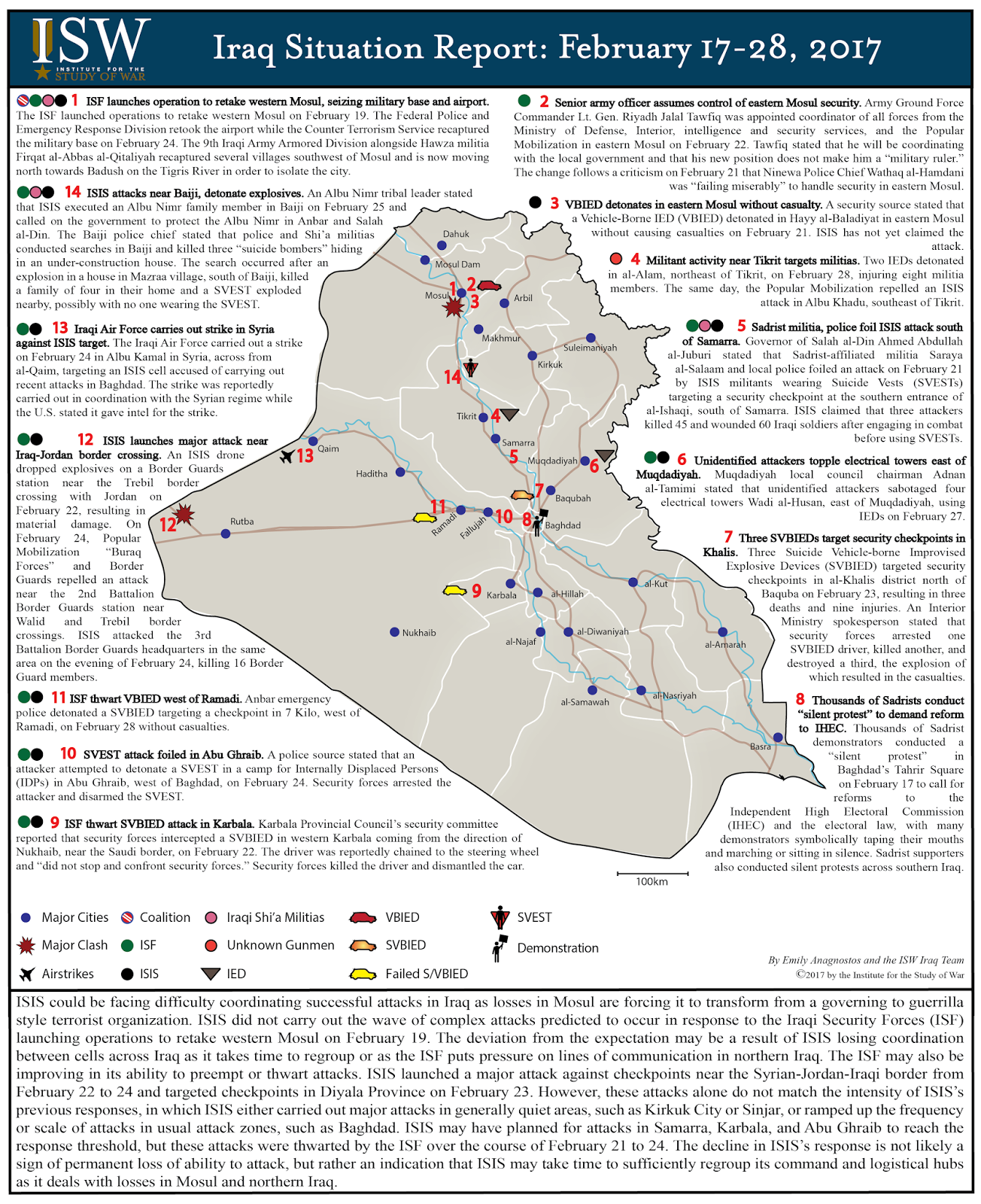 The Security Situation in Iraq: July 2016–November 2017