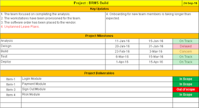 Project Status Report Template Free Downloads 12 Samples – Basic Report Template