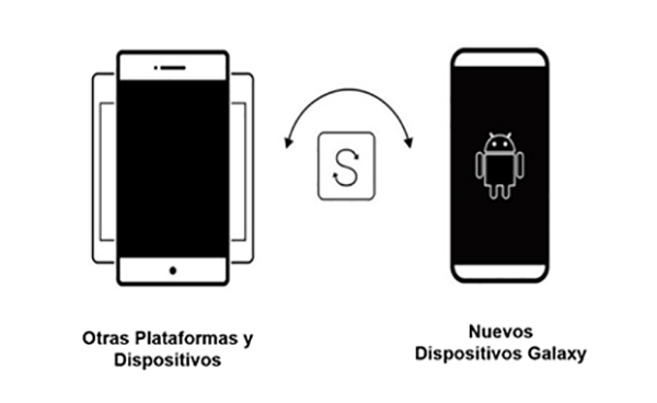 Teléfono-Galaxy-Recuerdos-Transferencia-Datos-Smart-Switch