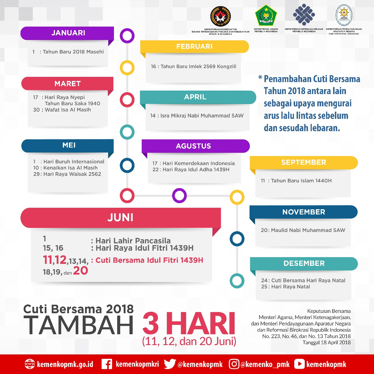 Revisi Hari Libur Nasional dan Cuti Bersama 2018