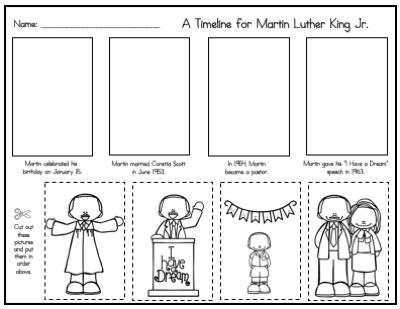 Kindergarten's 3 R's: Respect, Resources and Rants