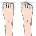 Mida su jalgade kuju su iseloomu kohta ütleb?