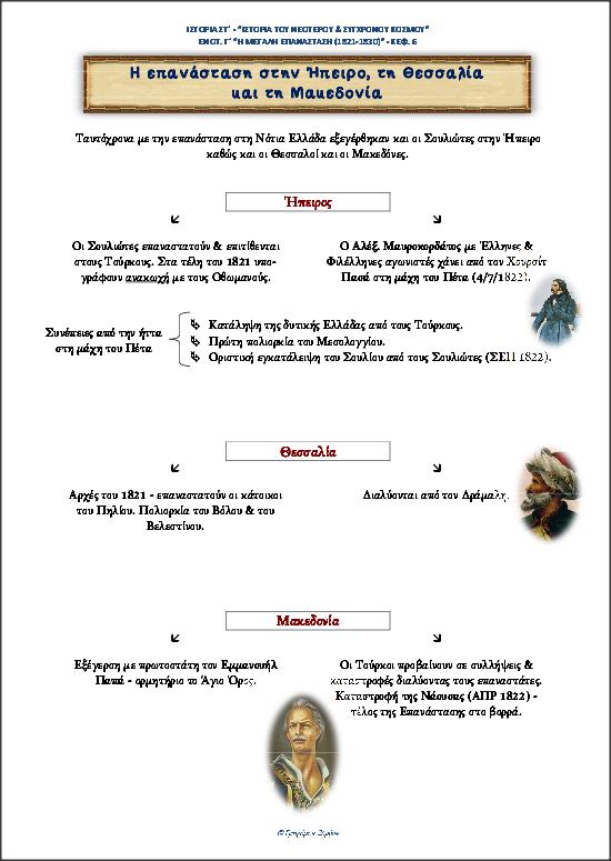 http://eclass31.weebly.com/uploads/8/3/3/4/8334101/c-kef-6-istoria_st.pdf