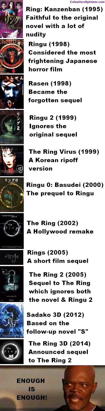 All The Ring films meme 9gag