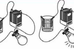Larutan Elektrolit dan Konsep Redoks