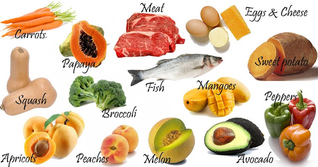 Entendendo as vitaminas e seus benefícios para a saúde e como elas funcionam