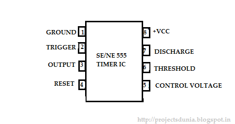 555 Timer IC: Introduction, Working and Pin configuration