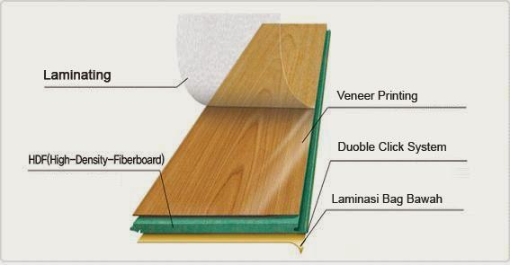 Kendo Laminate Flooring Kios Parquet