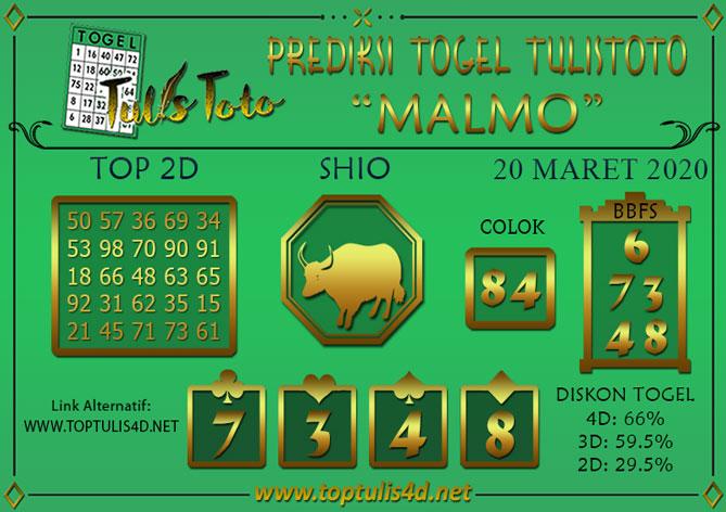 Prediksi Togel MALMO TULISTOTO 20 MARET 2020