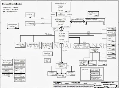 Acer Aspire One D250, LA5141P Free Download Laptop Motherboard Schematics ~ free schematic