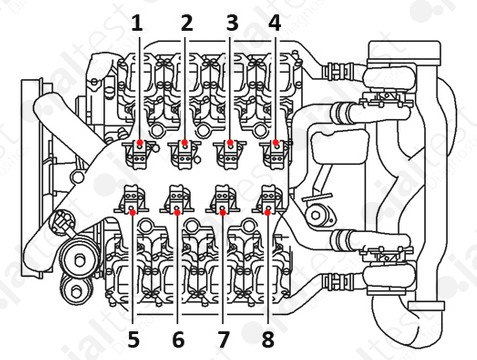 Jaltest English Blog: Mercedes MR Injection System