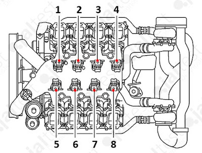 Jaltest English Blog: Mercedes MR Injection System