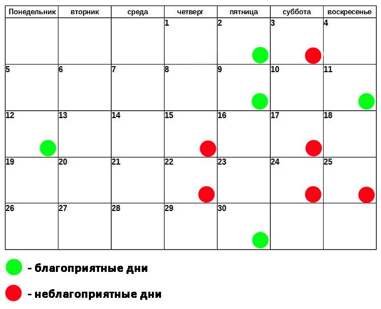 Маникюр и педикюр по лунному календарю июнь 2017