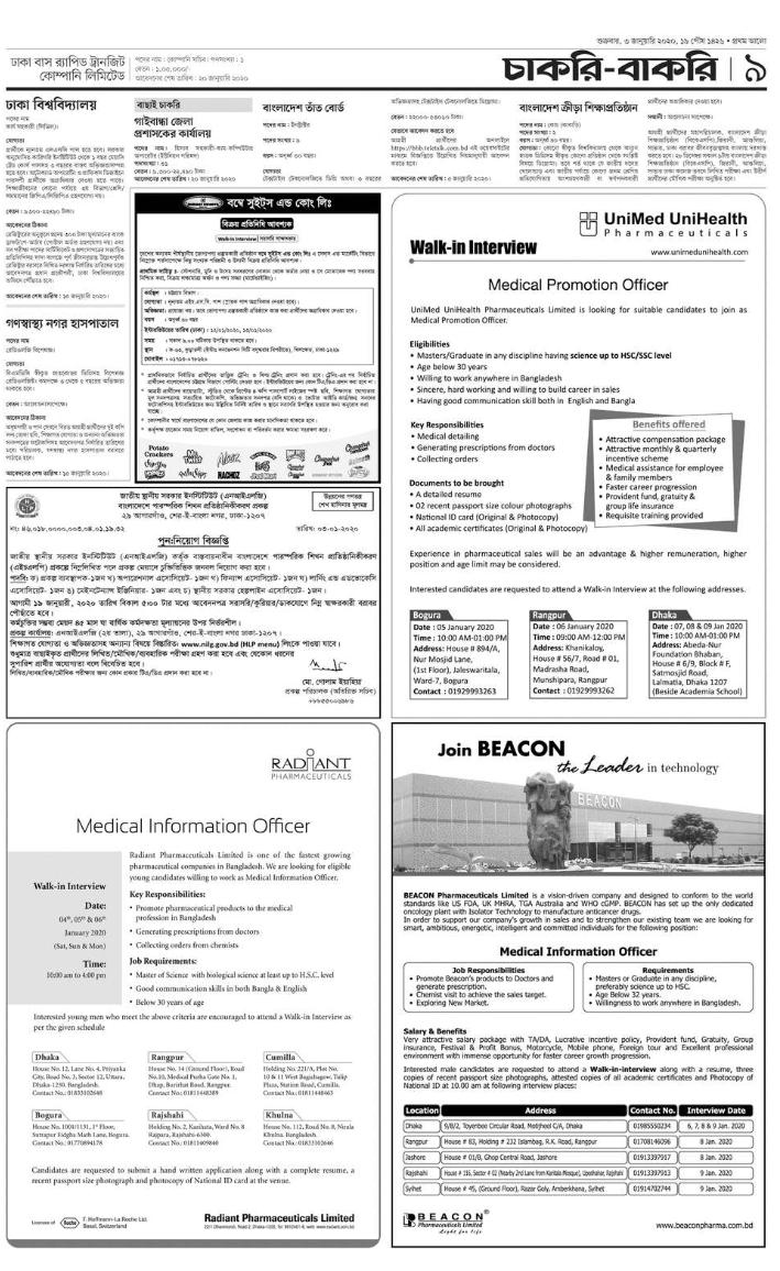 Prothom Alo Jobs Today Bangladesh - prothom alo jobs news 2020