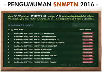 Download PDF Hasil SNMPTN 2016