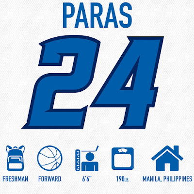 Kobe Paras commits to Creighton University Basketball.