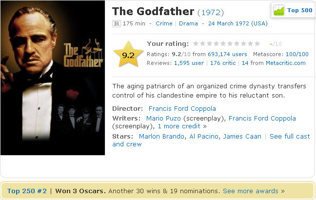 The Godfather dual audio
