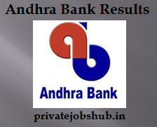 Andhra Bank Results