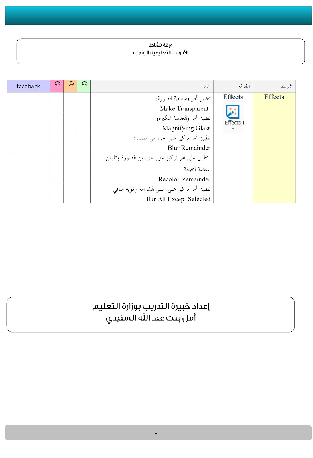 تحميل powerpointlabs