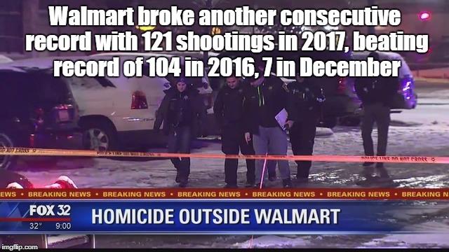 Non-violent grass roots reform and Democracy Walmart Crime Report