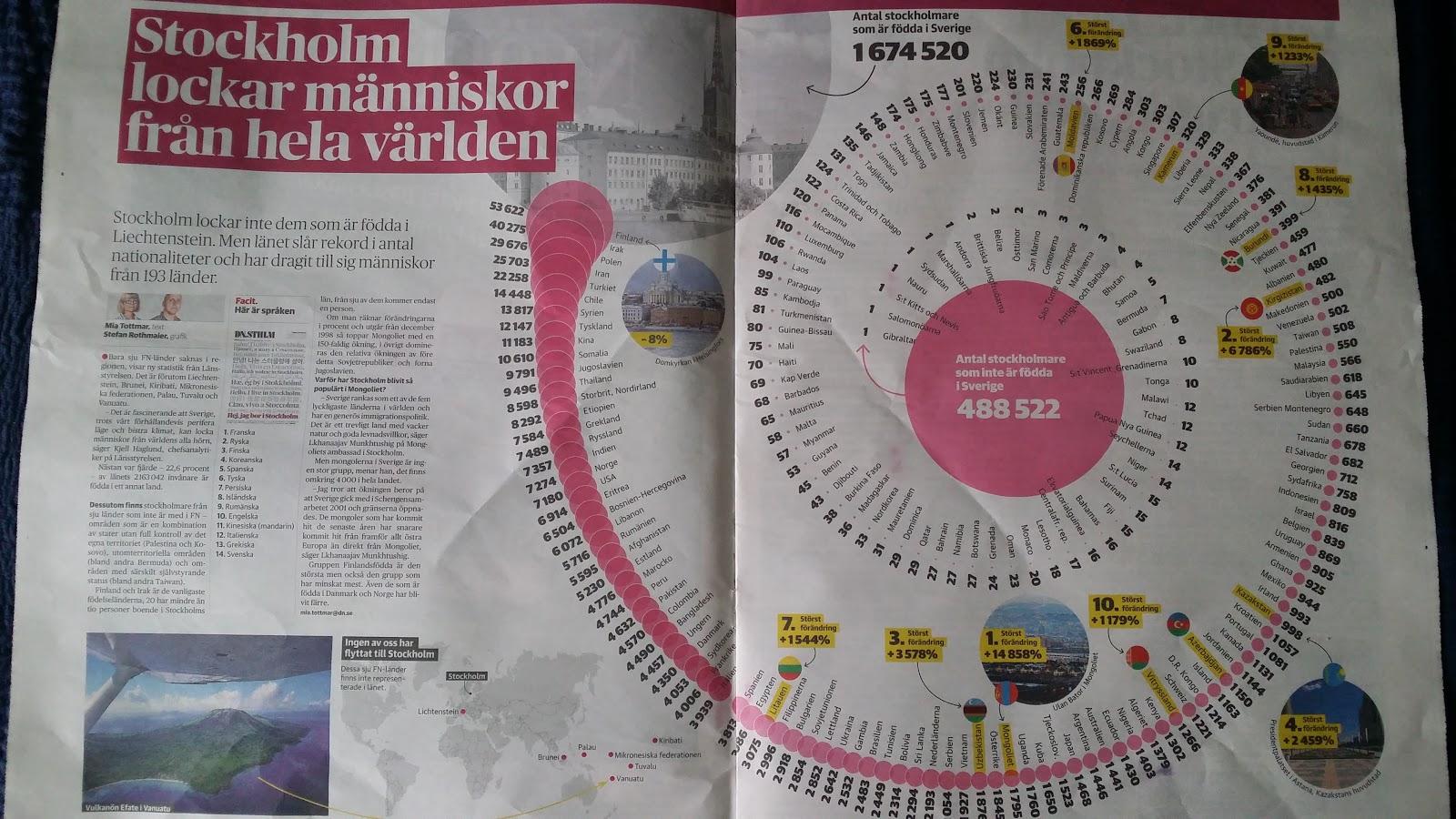 Immigrazione in Svezia 20140611_132401
