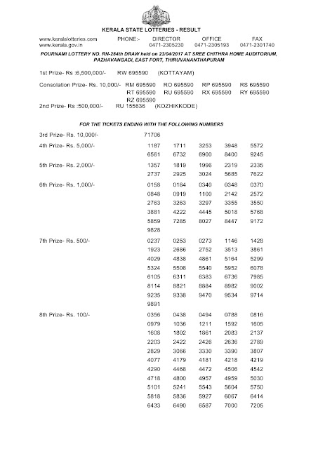 Kerala lottery result of Pournami_RN-284 on 23.04.2017_Part 01