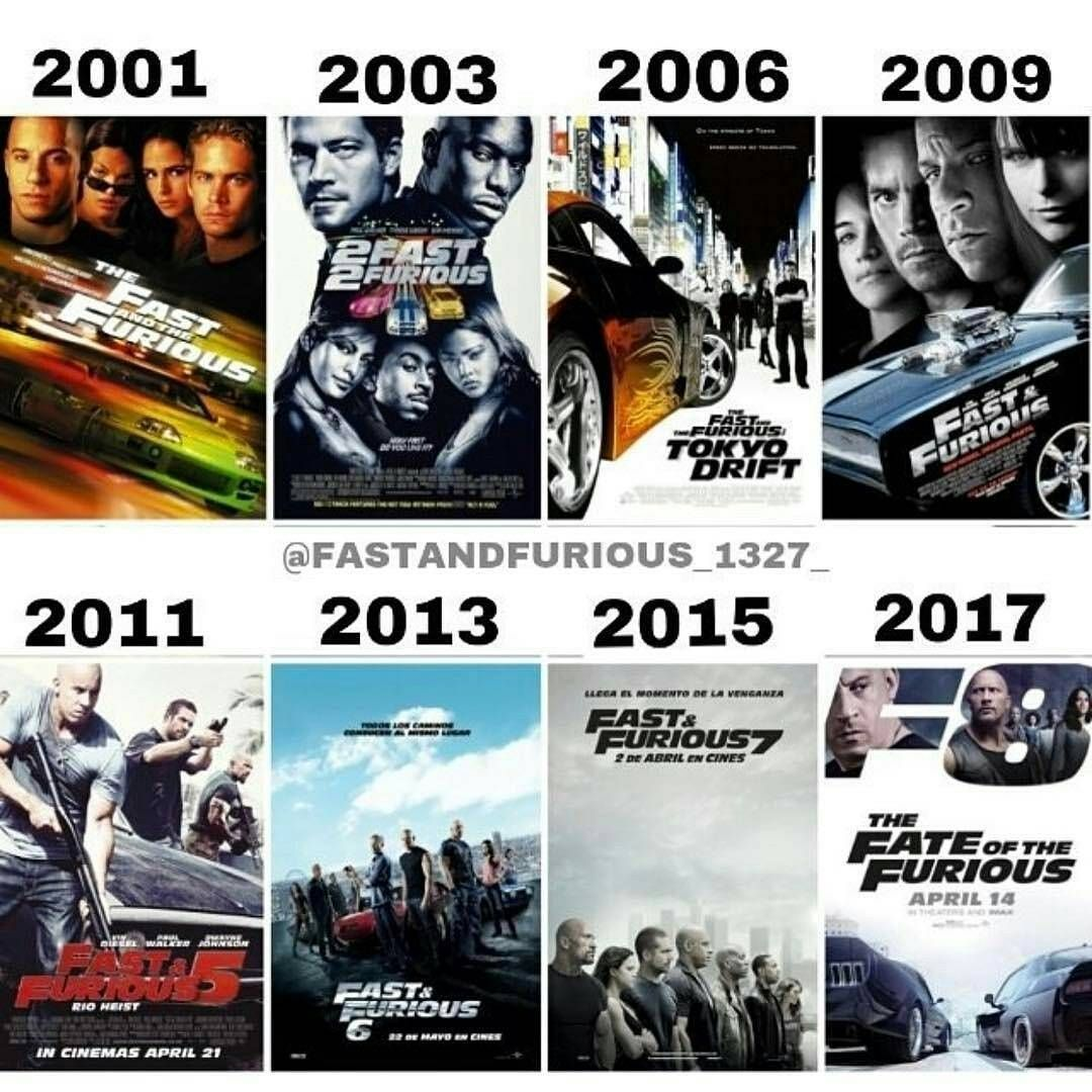 The Fast And Furious Octology Bluray 1080p Hindi English Dts