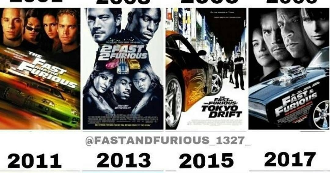 fast and furious 3 full movie in hindi hd khatrimaza