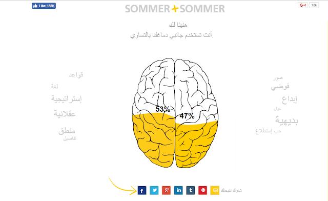 اختبار فصي الدماغ