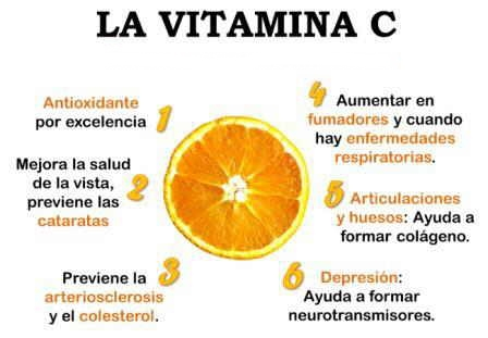 Las propiedades de la naranja