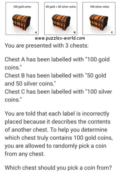 3 Chests with Gold Silver coins puzzle