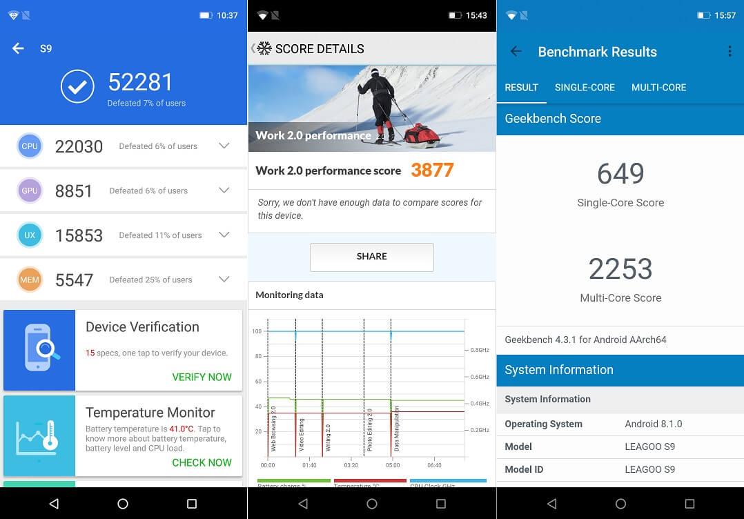 Leagoo S9 Benchmark Scores