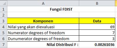 Fungsi FDIST Pada Microsoft Excel, cara menggunakan rumus FDIST pada microsoft excel, pengertian rumus FDIST pada microsoft excel, panduan membuat rumus FDIST pada microsoft excel, cara kerja rumus FDIST pada microsoft excel, belajar rumus FDIST pada microsoft excel, belajar microsoft excel, belajar komputer, microsoft office