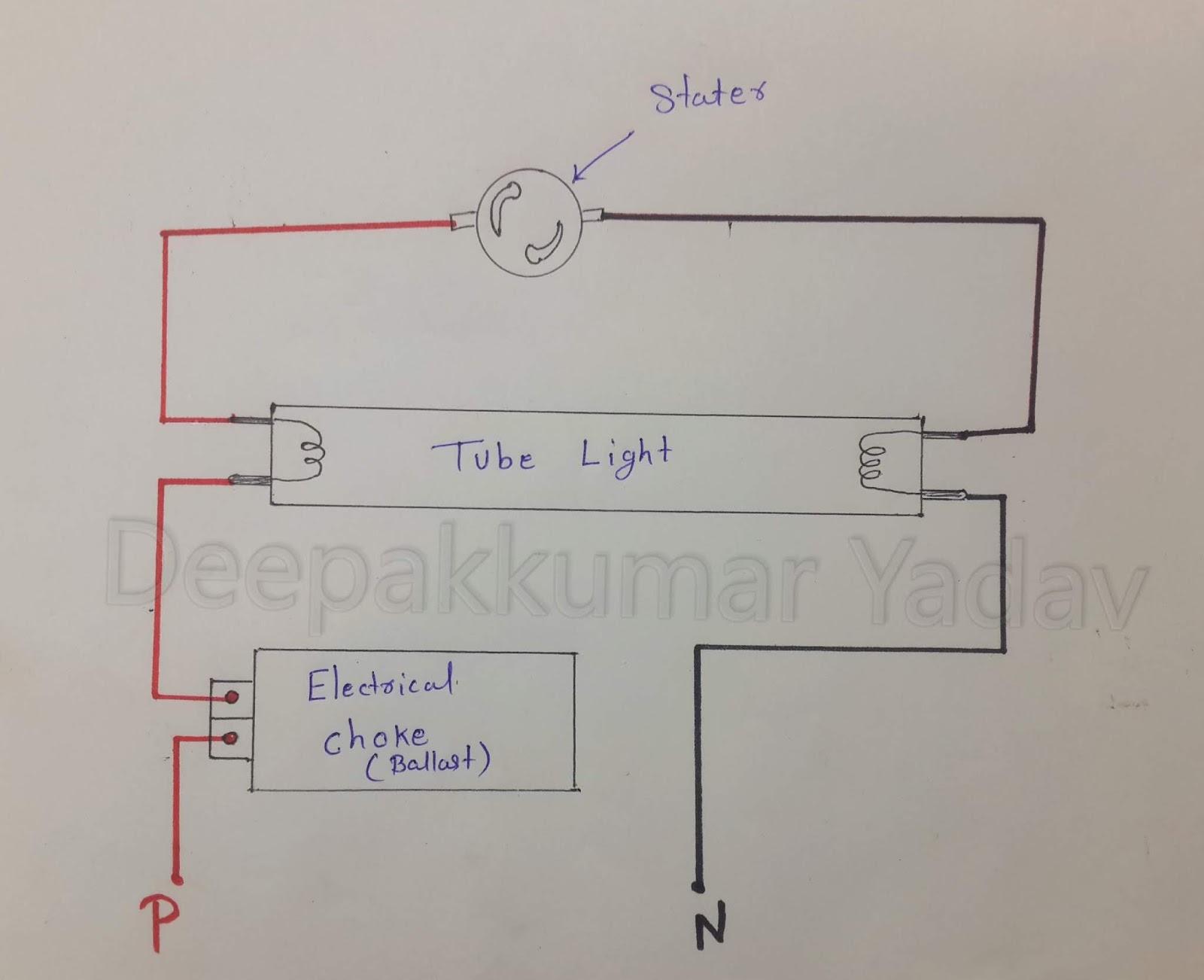 Deepakkumar Yadav  How Does A Fluorescent Tube Light Work And How Starter Work  In Hindi