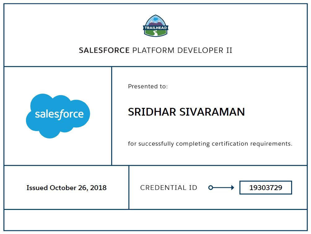 Passed my Salesforce Platform Developer 2 Multiple Choice exam