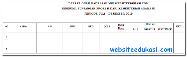 Format Daftar Guru Madrasah Penerima TPG Tahun 2019