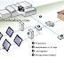 طرق ارتباط منظومة الطاقة الشمسية بالشبكة الكهربائية