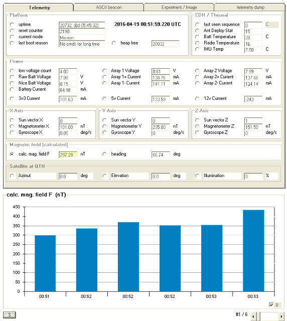 CubeBug-2 Telemetry Decoder